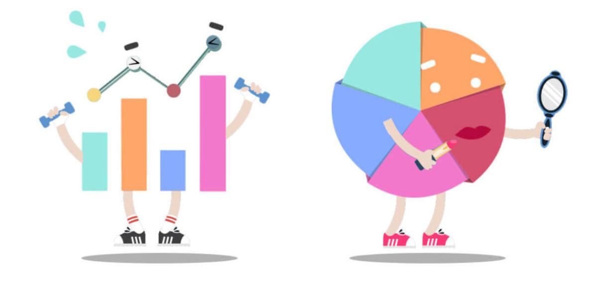 Vanity vs actionable metrics, social media news